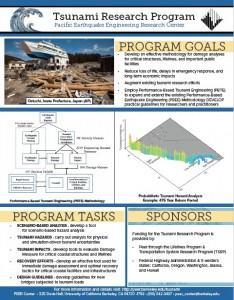 PEER Tsunami Project Goals